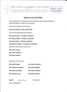 results of elections 001